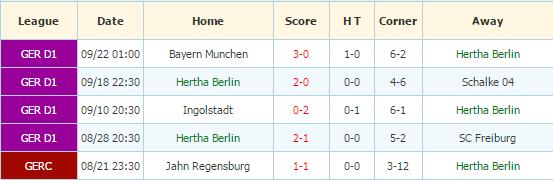 hertha-berlin