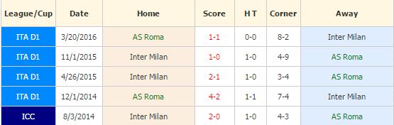 roma-vs-inter-milan