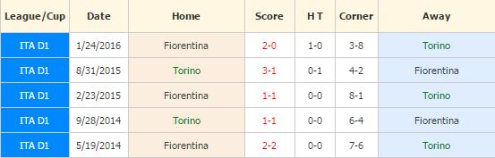 torino-vs-fiorentina
