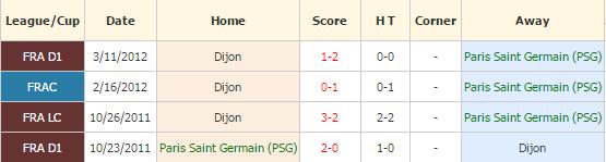 psg-vs-dijon