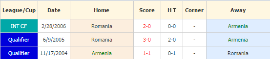 armenia-vs-romania
