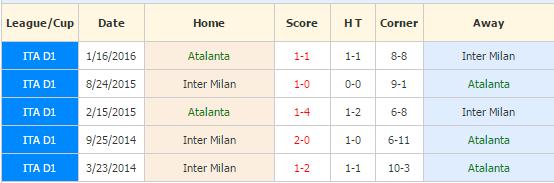 atalanta-vs-inter-milan