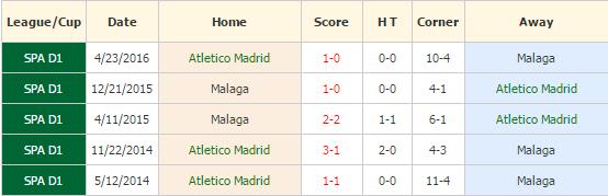 atletico-madrid-vs-malaga
