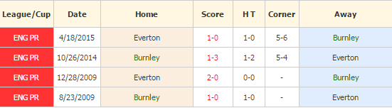 burnley-vs-everton