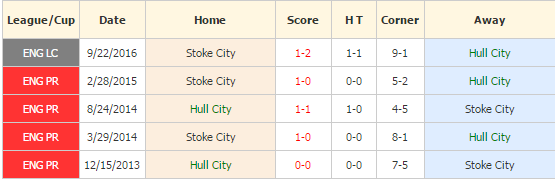 hull-city-vs-stoke-city