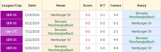 monchengladbach-vs-hamburg