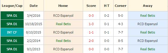 real-betis-vs-espanyol