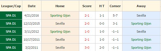 sporting-gijon-vs-sevilla