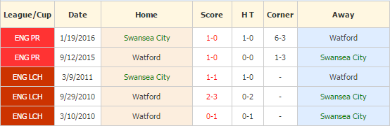 swansea-city-vs-watford