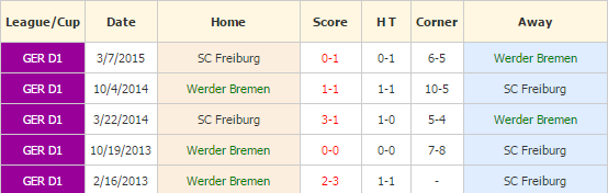 werder-bremen-vs-freiburg
