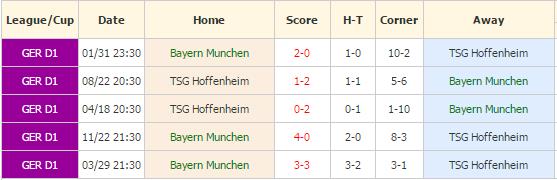bayern-vs-hoffenheim