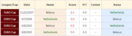 belanda-vs-belarusia
