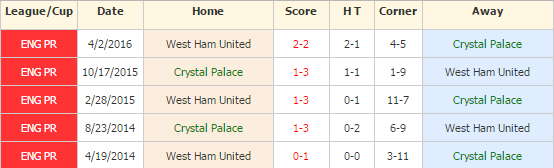 crystal-palace-vs-west-ham