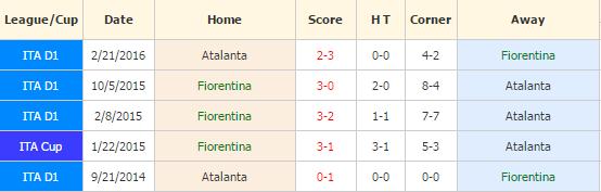 fiorentina-vs-atalanta