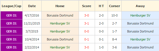 hamburg-vs-dortmund