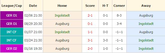 ingolstadt-vs-augsburg