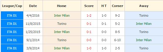 inter-milan-vs-torino