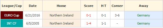 jerman-vs-irlandia-utara