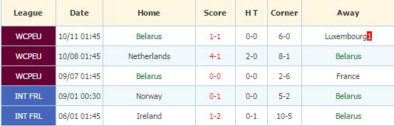 belarusia
