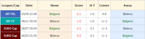 bulgaria-vs-belarusia
