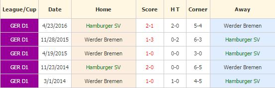 hamburg-vs-werder-bremen