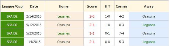 leganes-vs-osasuna
