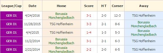 monchengladbach-vs-hoffenheim