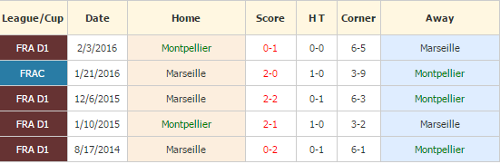 montpellier-vs-marseille