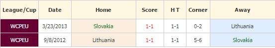 slovakia-vs-lithuania
