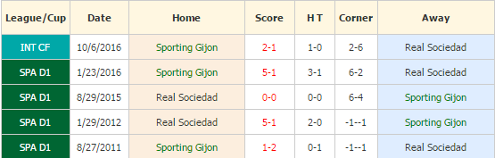 sporting-gijon-vs-real-sociedad