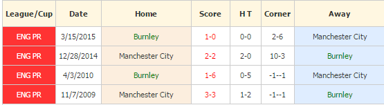 burnley-vs-m-city