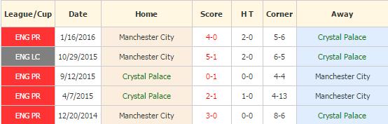 crystal-palace-vs-manchester-city