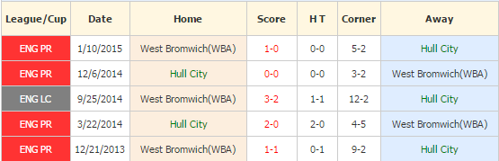 hull-city-vs-wba