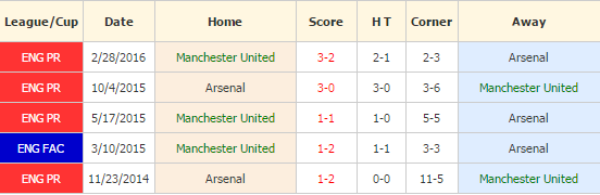 mu-vs-arsenal
