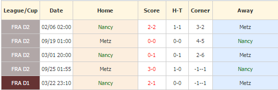 nancy-vs-metz