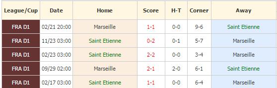 saint-etienne-vs-marseille