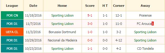 sporting-lisbon