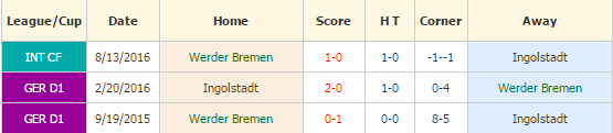 werder-vs-ingolstadt