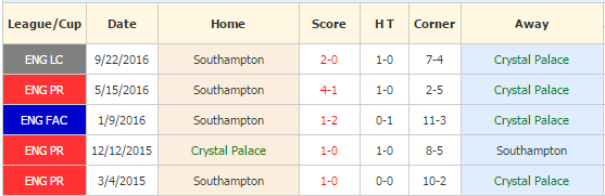 crystal-palace-vs-southampton
