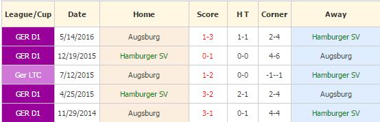 hamburg-vs-augsburg