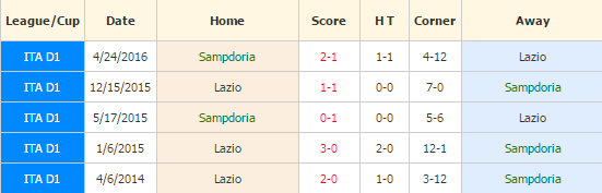sampdoria-vs-lazio