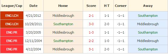 southampton-vs-middlesbrough
